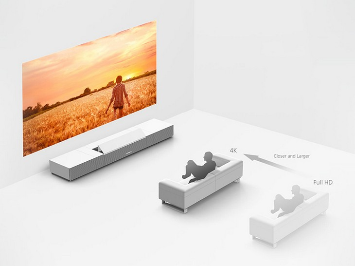 Новый проектор от Sony 4K Ultra Short Throw Projector (3)