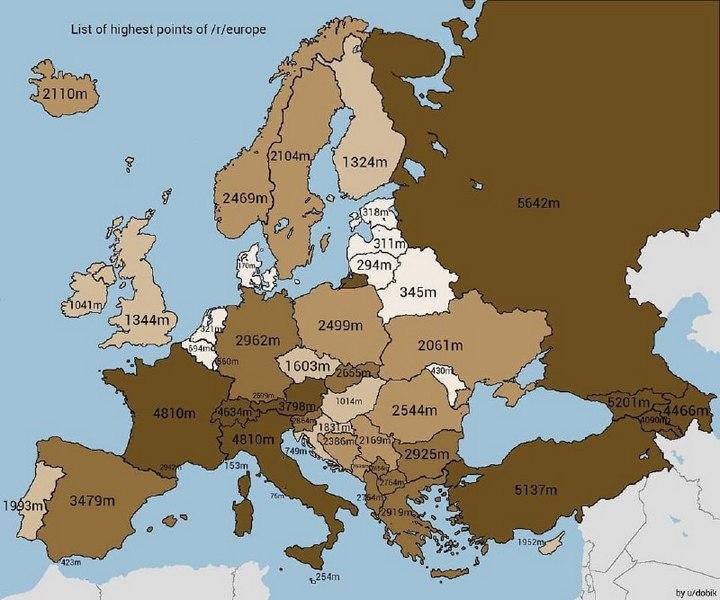 Самые высокие точки стран Европы
